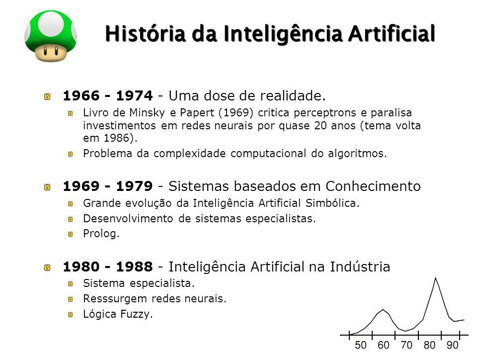 LOGO História da Inteligência Artificial 1966 - 1974 - Uma dose de realidade. Livro de Minsky e Papert (1969) critica perceptrons e paralisa investime