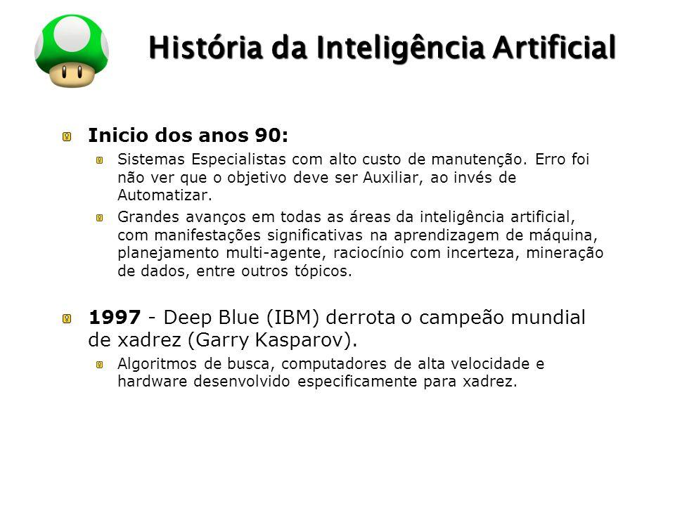 LOGO História da Inteligência Artificial Inicio dos anos 90: Sistemas Especialistas com alto custo de manutenção. Erro foi não ver que o objetivo deve