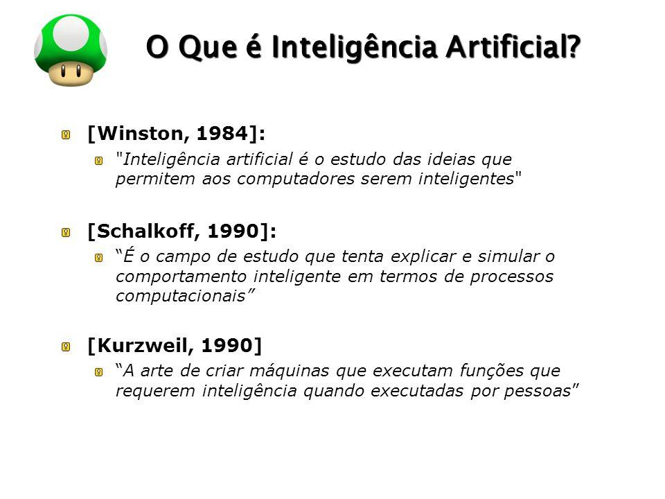LOGO O Que é Inteligência Artificial? [Winston, 1984]: