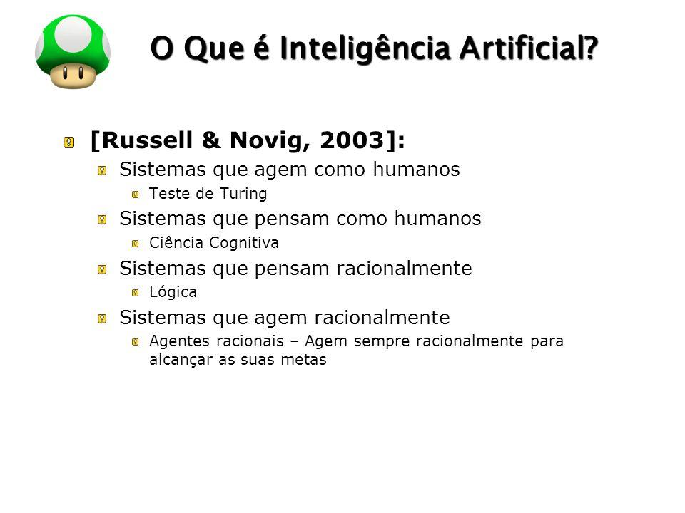 LOGO O Que é Inteligência Artificial? [Russell & Novig, 2003]: Sistemas que agem como humanos Teste de Turing Sistemas que pensam como humanos Ciência
