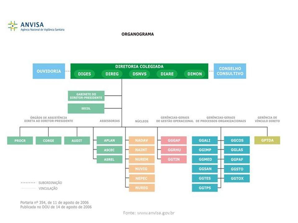 FARMACOPEIA BRASILEIRA A Farmacopeia Brasileira é o Código Oficial Farmacêutico do País, onde se estabelecem, dentre outras coisas, os requisitos mínimos de qualidade para fármacos, insumos, drogas vegetais, medicamentos e produtos para a saúde.