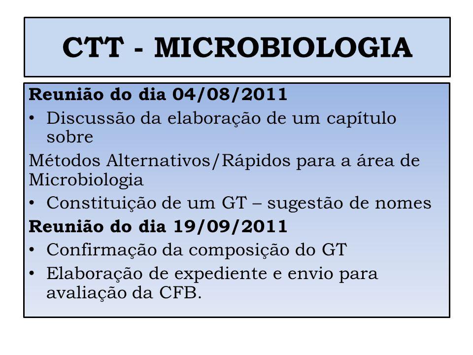 Reunião do dia 04/08/2011 Discussão da elaboração de um capítulo sobre Métodos Alternativos/Rápidos para a área de Microbiologia Constituição de um GT