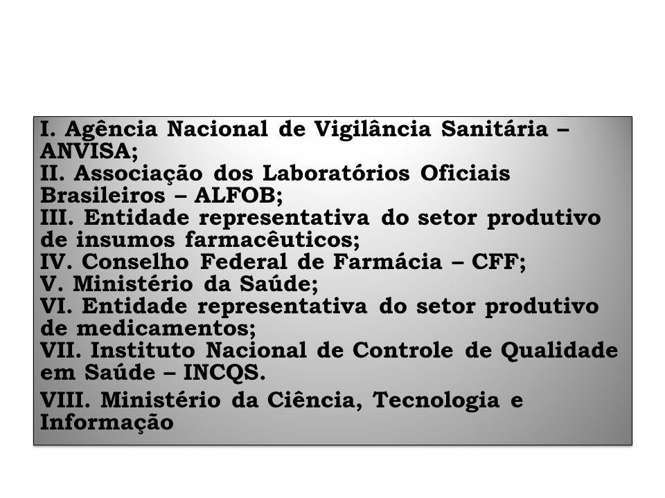 I. Agência Nacional de Vigilância Sanitária – ANVISA; II. Associação dos Laboratórios Oficiais Brasileiros – ALFOB; III. Entidade representativa do se