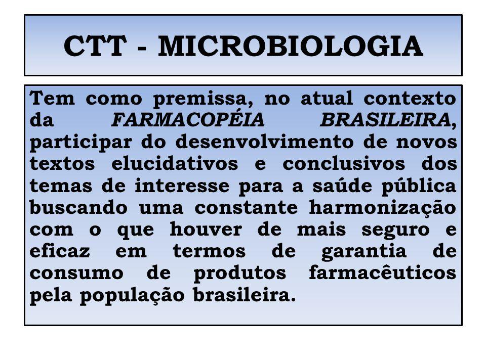 Tem como premissa, no atual contexto da FARMACOPÉIA BRASILEIRA, participar do desenvolvimento de novos textos elucidativos e conclusivos dos temas de