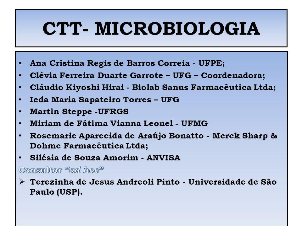 Discutiu, estudou, pesquisou e propôs a inserção na Farmacopeia Brasileira 5 dos seguintes capítulos: - Teste de Esterilidade - Ensaio Microbiológico de Antibióticos - Ensaios Microbiológicos para Produtos não Estéreis - Teste de Eficácia Antimicrobiana - Métodos Estatísticos - Avaliação da parte de microbiologia das monografias.