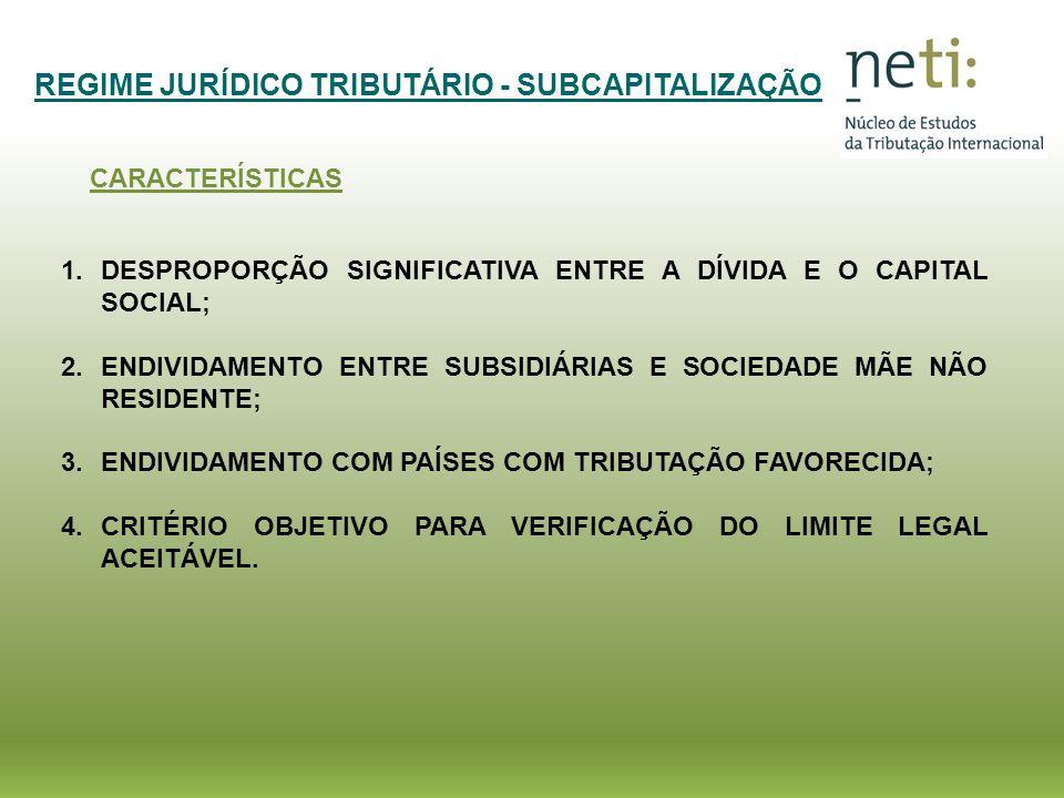 PESSOAS VINCULADAS NÃO SITUADAS EM PARAÍSOS FISCAIS MÚTUO B 100 ATIVOPASSIVO PL 40 (Sócia B) MÚTUO C 100 ATIVOPASSIVO PL 40 (sócia B) MÚTUO B 100 ATIVOPASSIVO Limite - endividamento não seja superior a duas vezes o valor da participação da vinculada no PL da residente Brasil Juros indedutíveis apropriados sobre 20 (montante que excede o limite) Limite - endividamento não seja superior a duas vezes o valor do PL da residente Brasil Juros indedutíveis apropriados sobre 20 (montante que excede o limite) MÚTUO C 50 PL 40 (sócia B) Juros indedutíveis apropriados sobre 70 (montante que excede o limite) Limite - o valor do somatório dos endividamentos não seja superior a duas vezes o valor do somatório das participações das vinculadas no PL da residente Brasil EMPRESA A - BRASIL EMPRESA B - SÓCIA EXTERIOR EMPRESA C - NÃO SÓCIA EXTERIOR