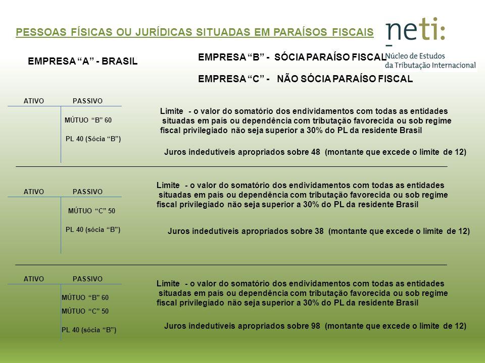 PAÍSES OU DEPENDÊNCIAS COM TRIBUTAÇÃO FAVORECIDA (IN SRF 188/02)