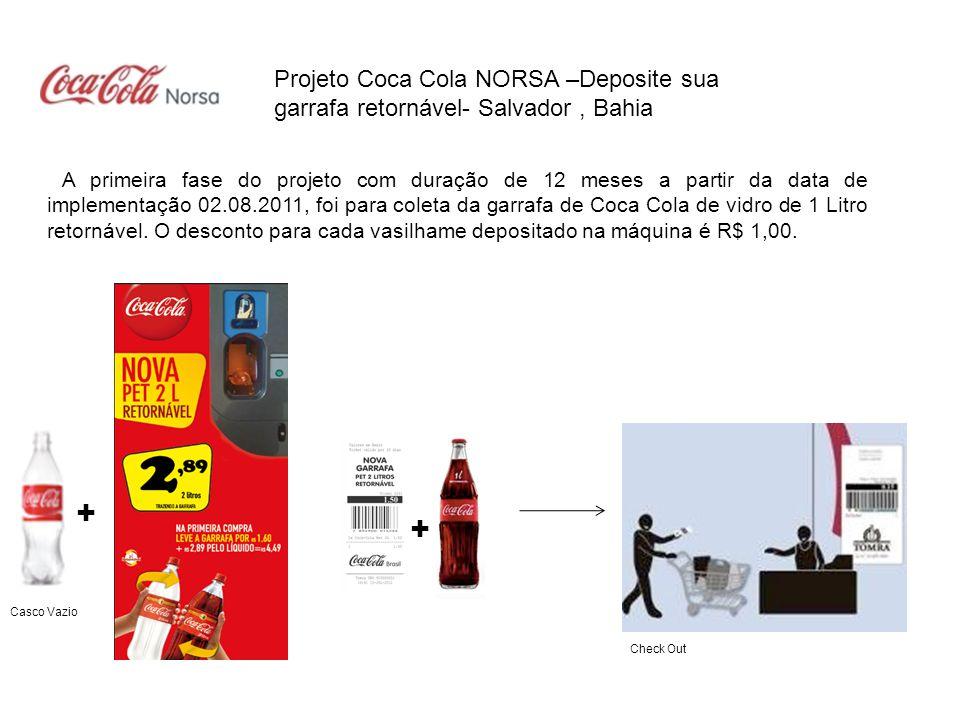Projeto Coca Cola NORSA –Deposite sua garrafa retornável- Relatórios Os relatórios garantem um controle preciso da quantidade dos retornáveis coletados evitando a fraude, como ocorre no processo de contagem manual.