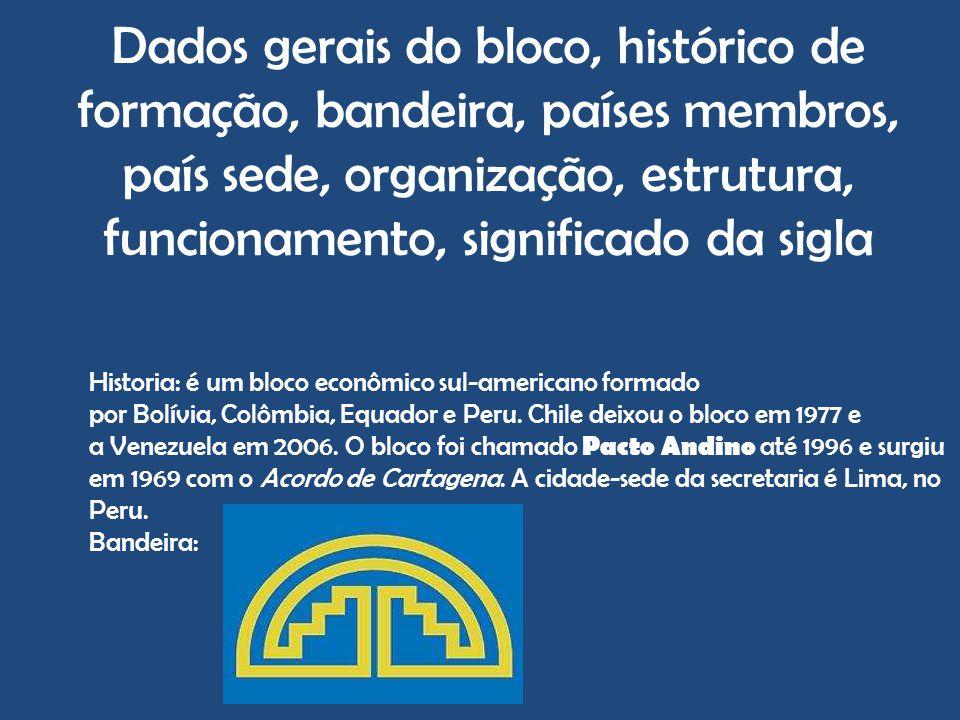 Dados gerais do bloco, histórico de formação, bandeira, países membros, país sede, organização, estrutura, funcionamento, significado da sigla Histori
