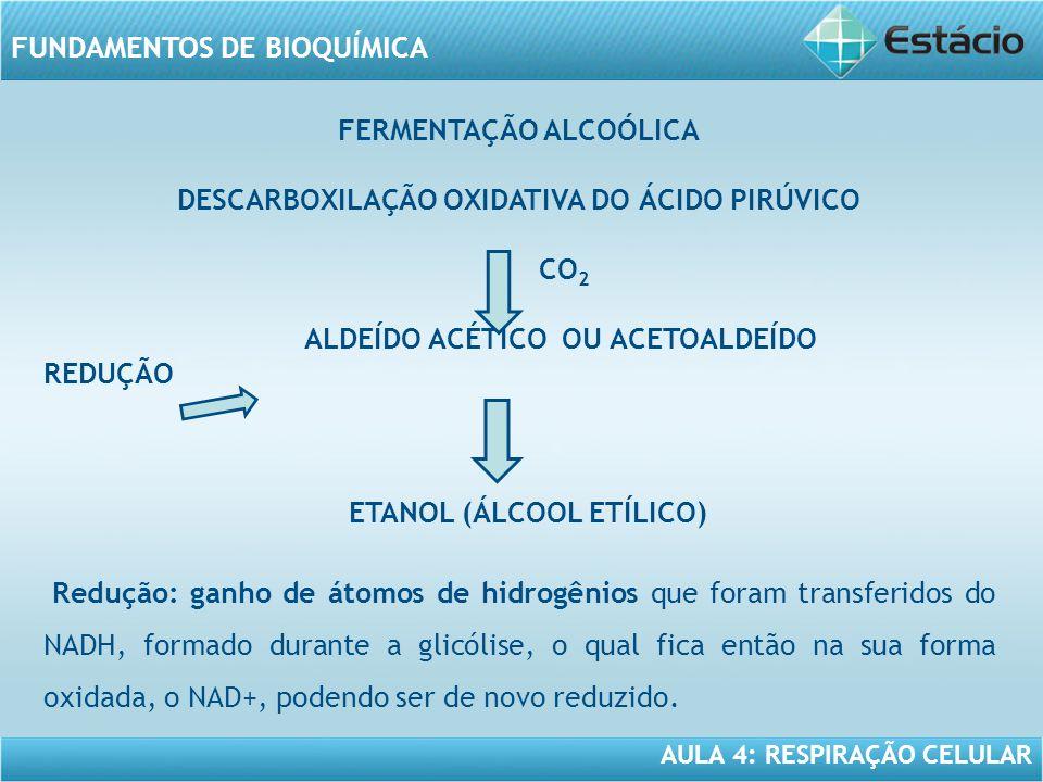 AULA 4: RESPIRAÇÃO CELULAR FUNDAMENTOS DE BIOQUÍMICA FERMENTAÇÃO ALCOÓLICA DESCARBOXILAÇÃO OXIDATIVA DO ÁCIDO PIRÚVICO CO 2 ALDEÍDO ACÉTICO OU ACETOAL