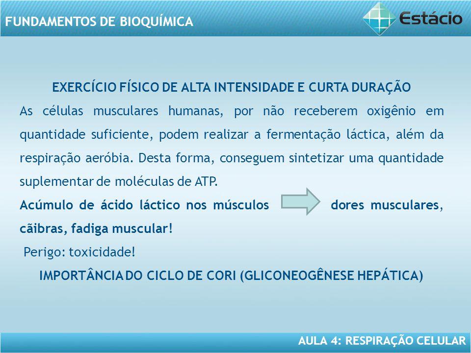AULA 4: RESPIRAÇÃO CELULAR FUNDAMENTOS DE BIOQUÍMICA EXERCÍCIO FÍSICO DE ALTA INTENSIDADE E CURTA DURAÇÃO As células musculares humanas, por não receb