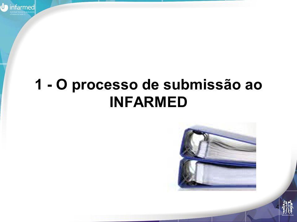 35 Interrupção temporária de um EC / Suspensão