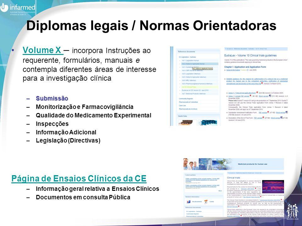 6 Normas Orientadoras: Submissão Directiva 2001/20, 4 de Abril Norma Orientadora CT-1 (PAEC / PAS / MUS / NOT.