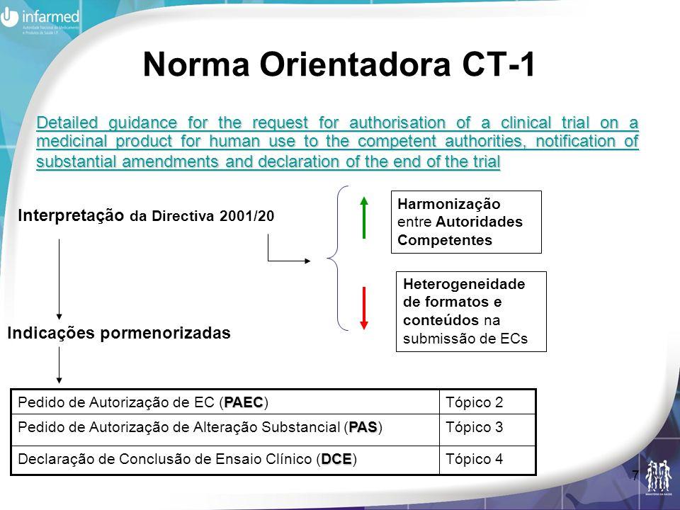 8 PAEC Pedido de Autorização de EC (PAEC) 1.Âmbito 2.Pedido de Autorização de Ensaio Clínico: 1.Conteúdo do Dossier 2.Formato 3.Procedimento de Autorização Nacional 3.Procedimento Volunt á rio de Harmoniza ç ão - UE de Avalia ç ão de EC (VHP)