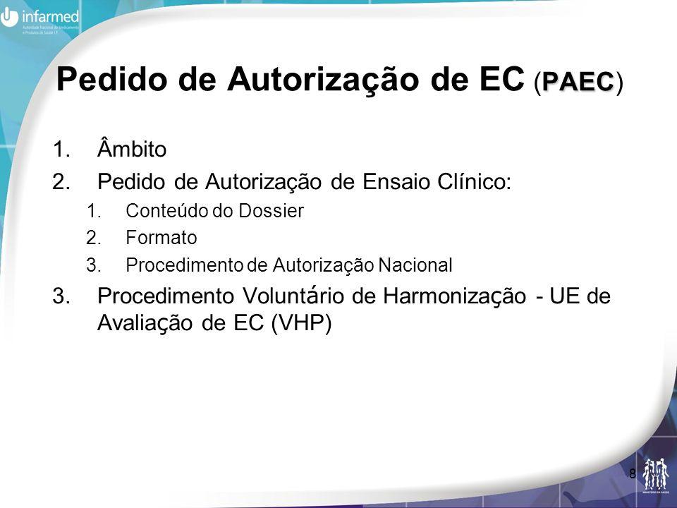 9 PAEC: Âmbito Directiva 2001/20/CE Directiva 2001/20/CEEnsaios Clínicos abrangidos pelo âmbito da Directiva 2001/20/CE com medicamentos de Uso Humano:Directiva 2001/20/CE Ensaio clínico:Ensaio clínico: qualquer investigação conduzida no ser humano, destinada a descobrir ou verificar os efeitos clínicos, farmacológicos e/ou os outros efeitos farmacodinâmicos de um ou mais medicamentos experimentais, e/ou a identificar os efeitos indesejáveis de um ou mais medicamentos experimentais, e/ou a analisar a absorção, a distribuição, o metabolismo e a eliminação de um ou mais medicamentos experimentais, a fim de apurar a respectiva inocuidade e/ou eficácia.
