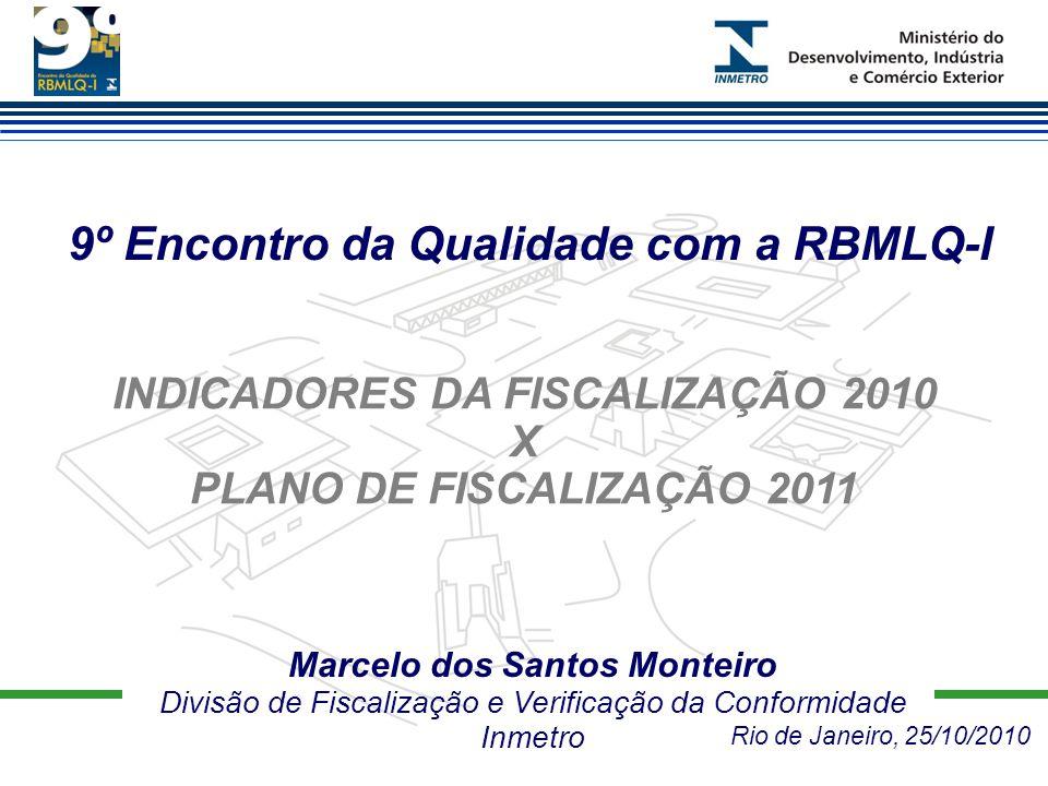 Marcelo dos Santos Monteiro Divisão de Fiscalização e Verificação da Conformidade Inmetro 9º Encontro da Qualidade com a RBMLQ-I INDICADORES DA FISCALIZAÇÃO 2010 X PLANO DE FISCALIZAÇÃO 2011 Rio de Janeiro, 25/10/2010
