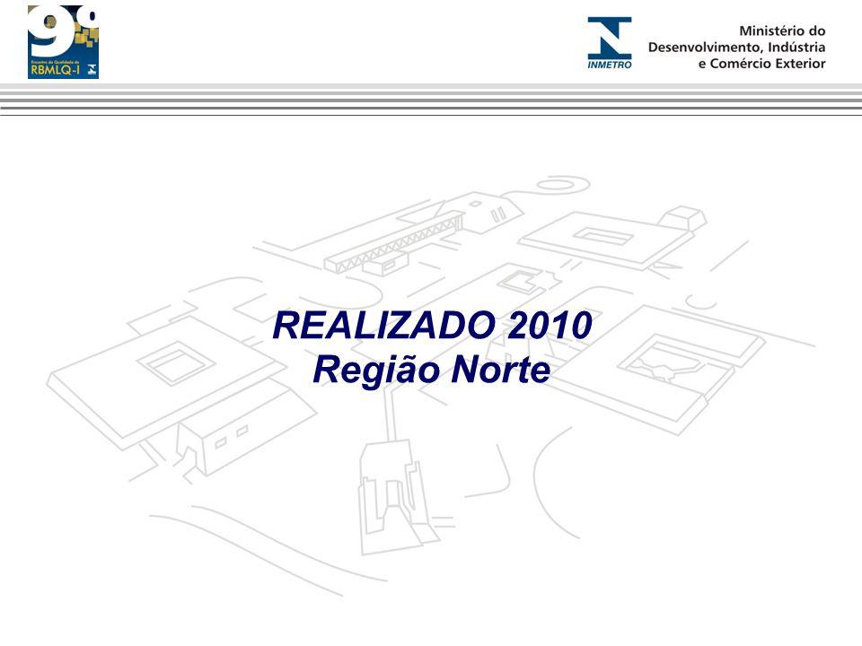 REALIZADO 2010 Região Norte