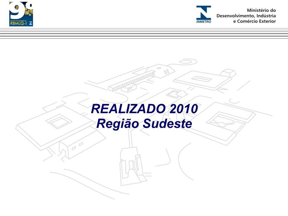 REALIZADO 2010 Região Sudeste
