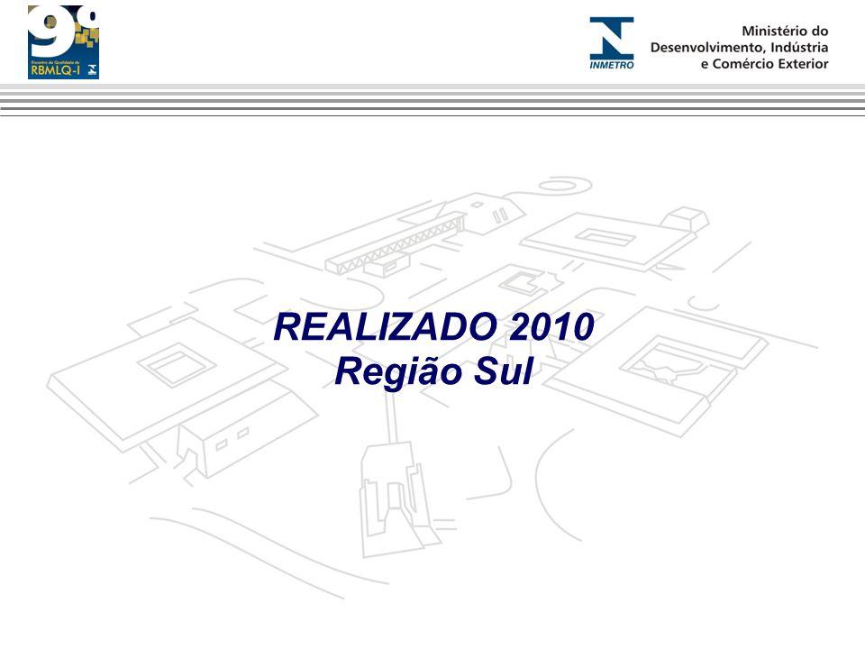 REALIZADO 2010 Região Sul
