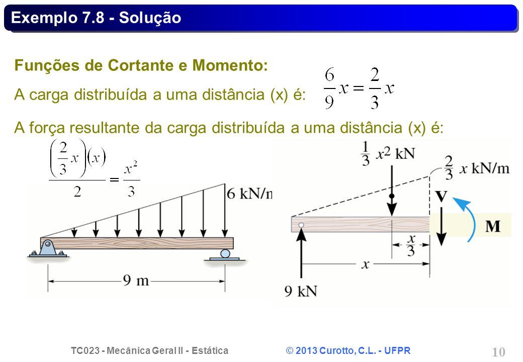 TC023 - Mecânica Geral II - Estática © 2013 Curotto, C.L. - UFPR 10 Funções de Cortante e Momento: A carga distribuída a uma distância (x) é: A força