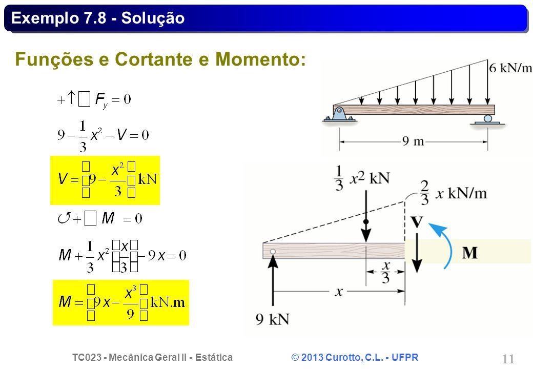 TC023 - Mecânica Geral II - Estática © 2013 Curotto, C.L. - UFPR 11 Funções e Cortante e Momento: Exemplo 7.8 - Solução