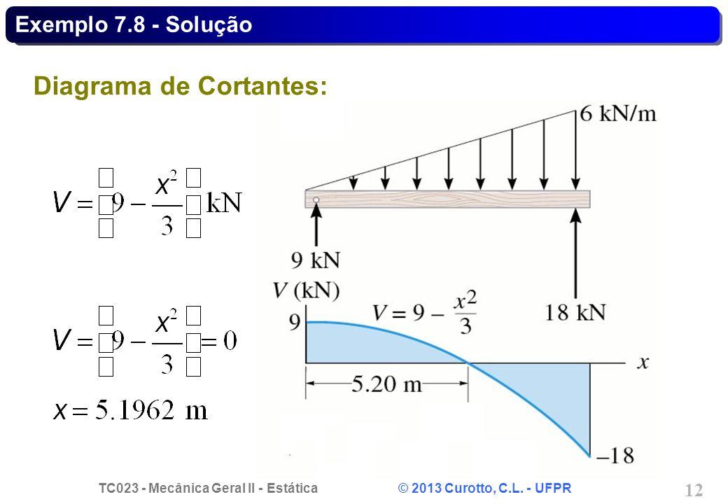 TC023 - Mecânica Geral II - Estática © 2013 Curotto, C.L. - UFPR 12 Diagrama de Cortantes: Exemplo 7.8 - Solução