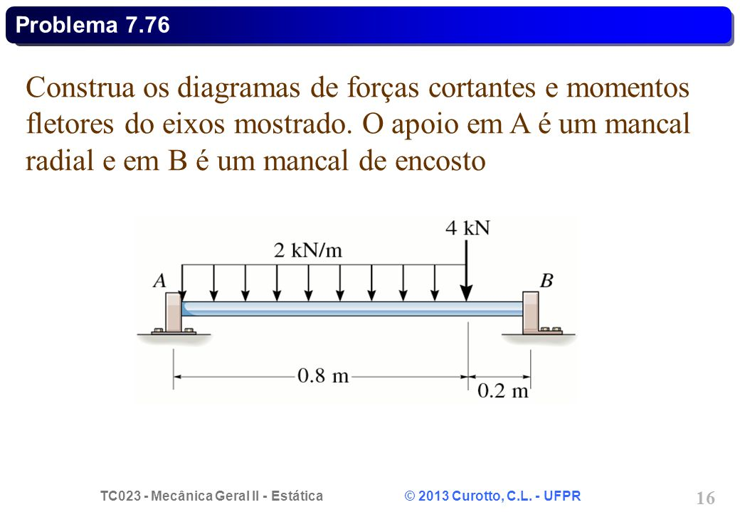 TC023 - Mecânica Geral II - Estática © 2013 Curotto, C.L. - UFPR 16 Construa os diagramas de forças cortantes e momentos fletores do eixos mostrado. O