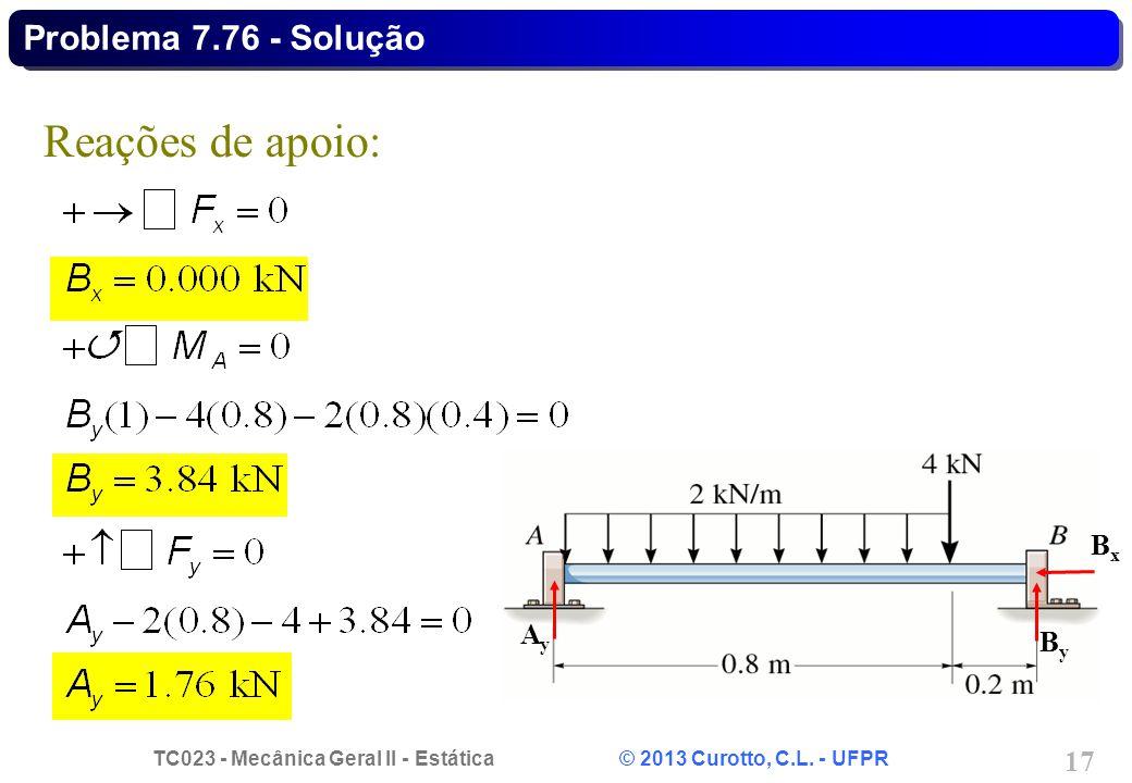 TC023 - Mecânica Geral II - Estática © 2013 Curotto, C.L. - UFPR 17 Reações de apoio: AyAy ByBy Problema 7.76 - Solução BxBx