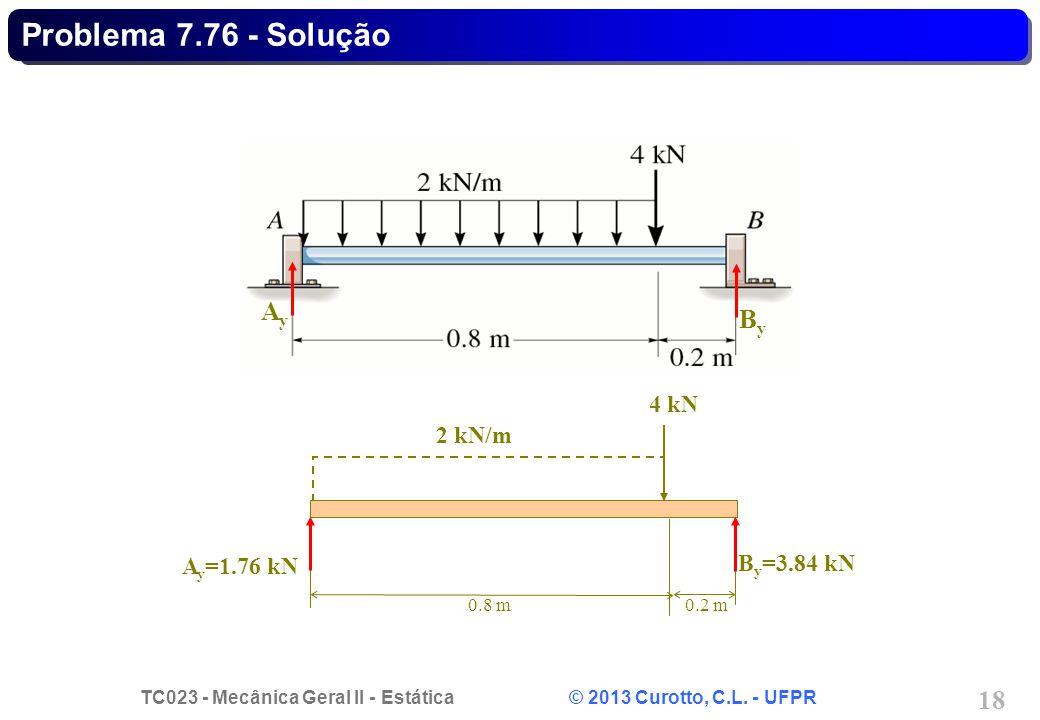 TC023 - Mecânica Geral II - Estática © 2013 Curotto, C.L. - UFPR 18 AyAy ByBy 0.8 m 0.2 m A y =1.76 kN B y =3.84 kN 4 kN 2 kN/m Problema 7.76 - Soluçã