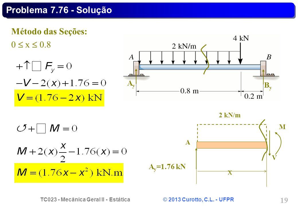 TC023 - Mecânica Geral II - Estática © 2013 Curotto, C.L. - UFPR 19 A y =1.76 kN 2 kN/m x A V M AyAy ByBy Método das Seções: 0 x 0.8 Problema 7.76 - S