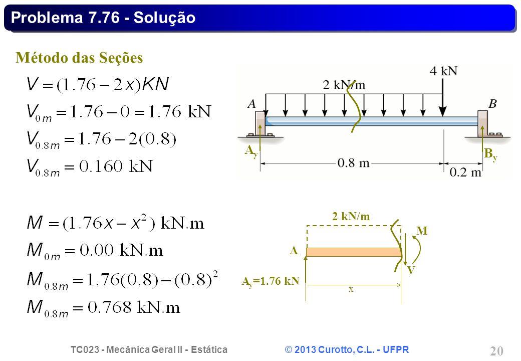 TC023 - Mecânica Geral II - Estática © 2013 Curotto, C.L. - UFPR 20 A y =1.76 kN 2 kN/m x A V M AyAy ByBy Método das Seções Problema 7.76 - Solução