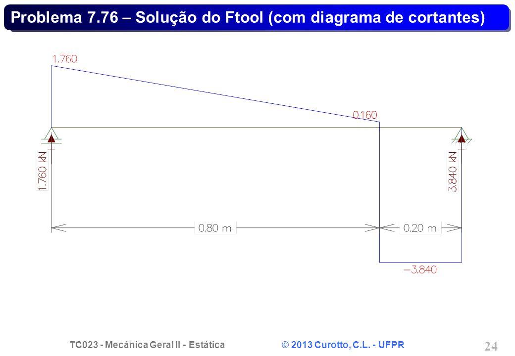 TC023 - Mecânica Geral II - Estática © 2013 Curotto, C.L. - UFPR 24 Problema 7.76 – Solução do Ftool (com diagrama de cortantes)