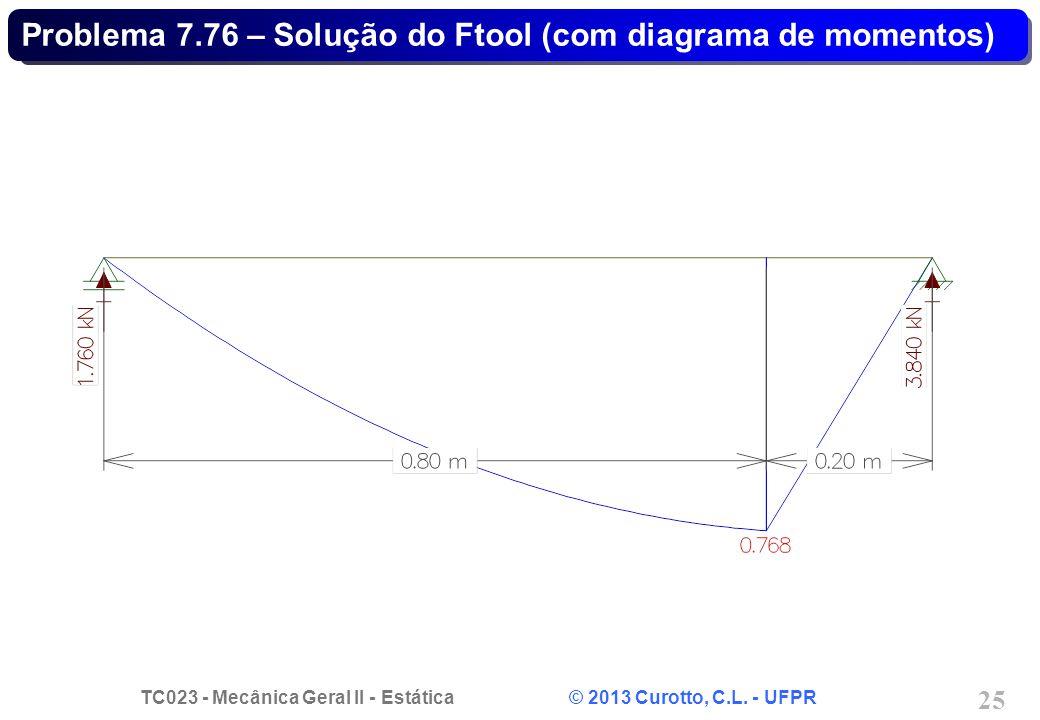TC023 - Mecânica Geral II - Estática © 2013 Curotto, C.L. - UFPR 25 Problema 7.76 – Solução do Ftool (com diagrama de momentos)