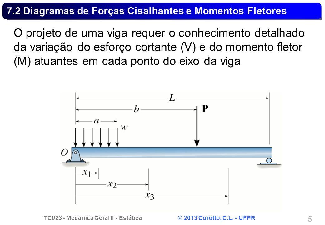 TC023 - Mecânica Geral II - Estática © 2013 Curotto, C.L. - UFPR 5 O projeto de uma viga requer o conhecimento detalhado da variação do esforço cortan