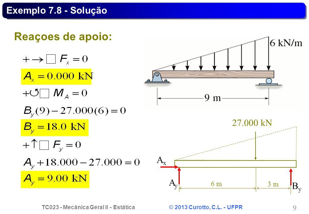 TC023 - Mecânica Geral II - Estática © 2013 Curotto, C.L. - UFPR 9 Reaçoes de apoio: 27.000 kN 3 m 6 m ByBy AyAy AxAx Exemplo 7.8 - Solução