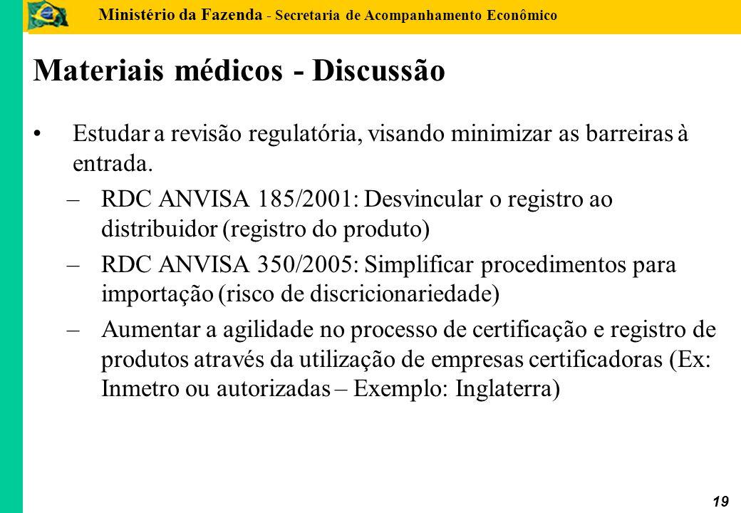 Ministério da Fazenda - Secretaria de Acompanhamento Econômico 19 Materiais médicos - Discussão Estudar a revisão regulatória, visando minimizar as ba