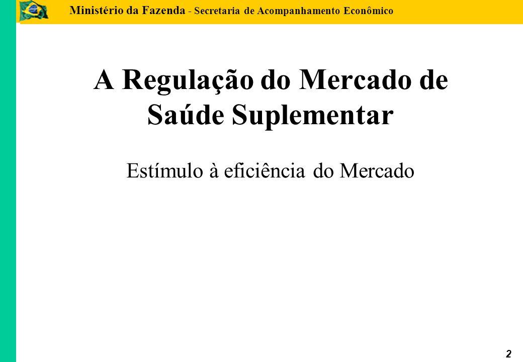 Ministério da Fazenda - Secretaria de Acompanhamento Econômico 3 A Secretaria de Acompanhamento Econômico Faz parte do Sistema Brasileiro de Defesa da Concorrência (SBDC) juntamente com a SDE/MJ e o CADE/MJ Atuação do SBDC: –Controle de concentrações (fusões e aquisições) – controle ex- ante –Repressão a condutas anticompetitivas – controle ex-post –Advocacia da concorrência nos setores regulados