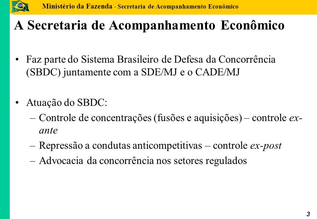 Ministério da Fazenda - Secretaria de Acompanhamento Econômico 3 A Secretaria de Acompanhamento Econômico Faz parte do Sistema Brasileiro de Defesa da