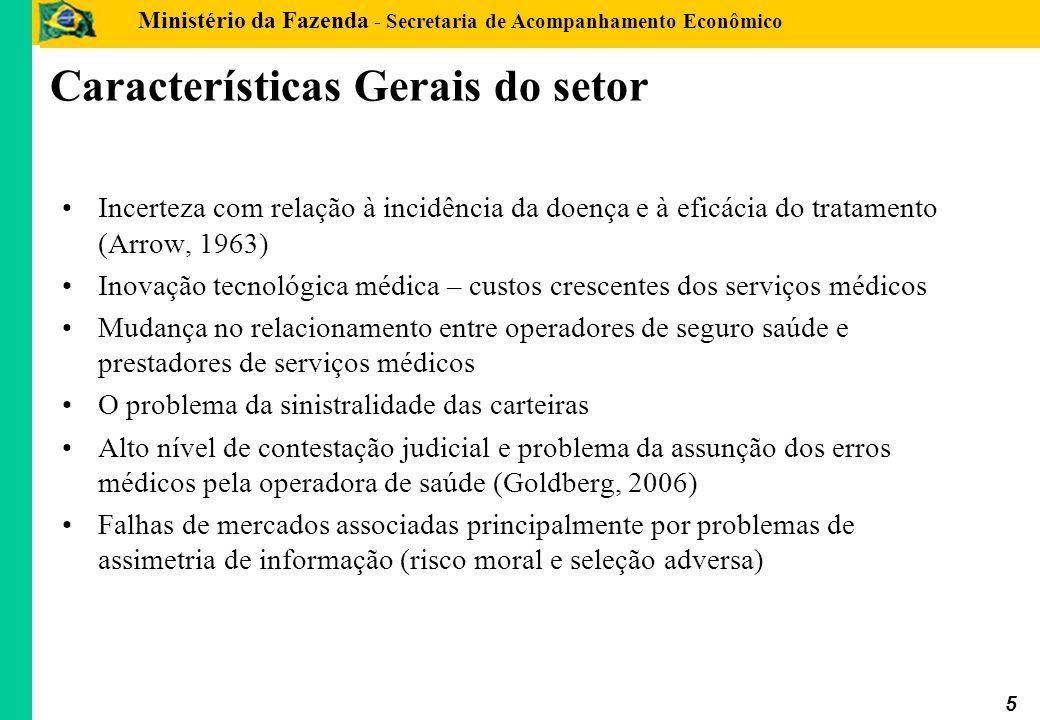 Ministério da Fazenda - Secretaria de Acompanhamento Econômico 5 Características Gerais do setor Incerteza com relação à incidência da doença e à efic