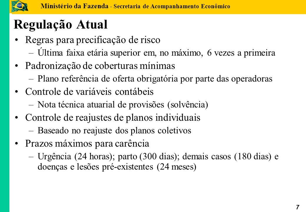 Ministério da Fazenda - Secretaria de Acompanhamento Econômico 28 OBRIGADO.