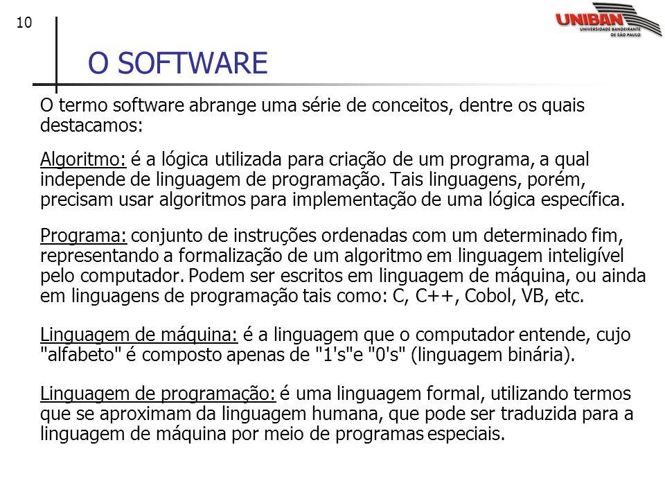 10 O SOFTWARE O termo software abrange uma série de conceitos, dentre os quais destacamos: Algoritmo: é a lógica utilizada para criação de um programa