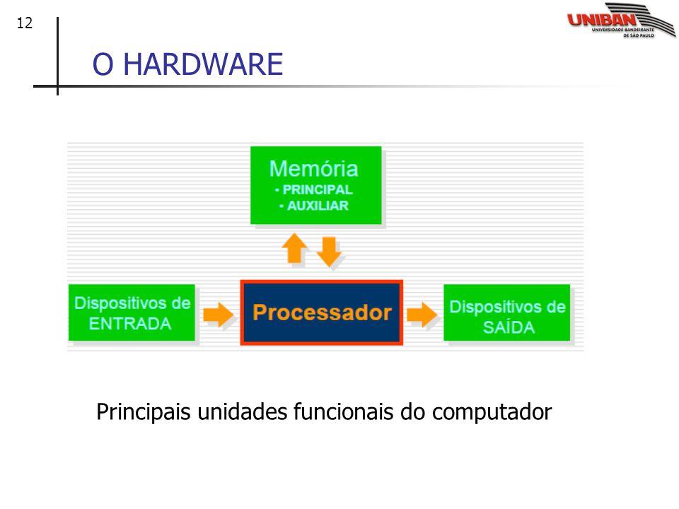 12 O HARDWARE Principais unidades funcionais do computador