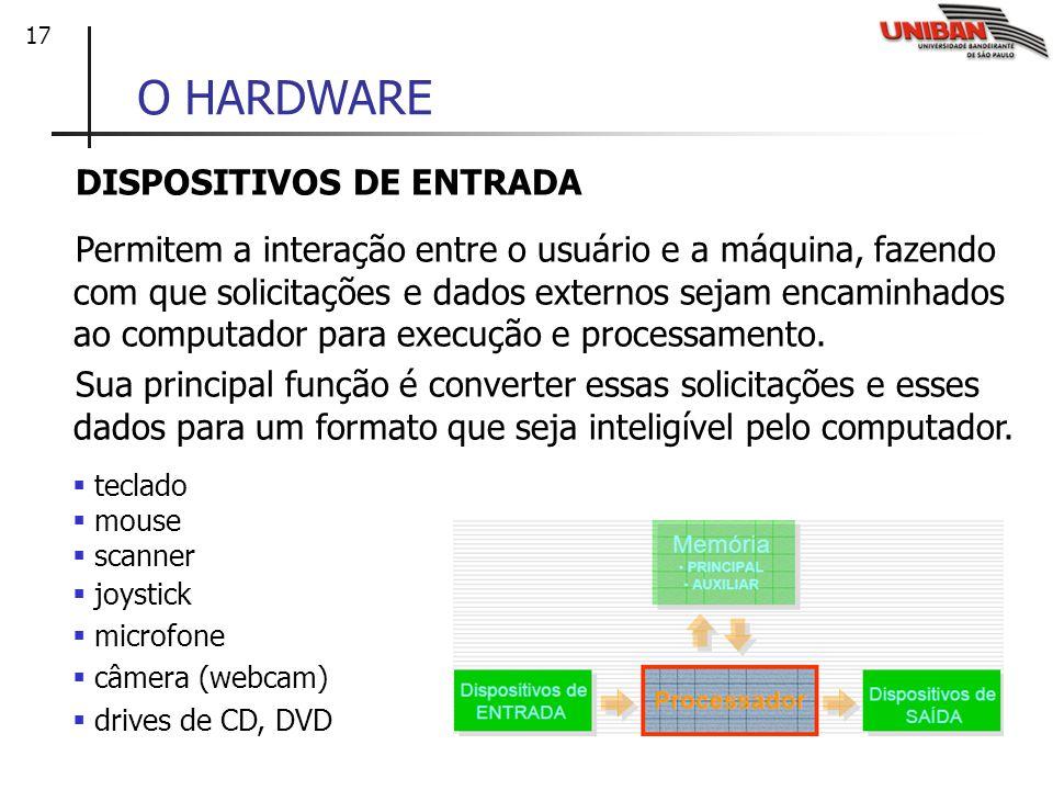 17 O HARDWARE DISPOSITIVOS DE ENTRADA Permitem a interação entre o usuário e a máquina, fazendo com que solicitações e dados externos sejam encaminhad