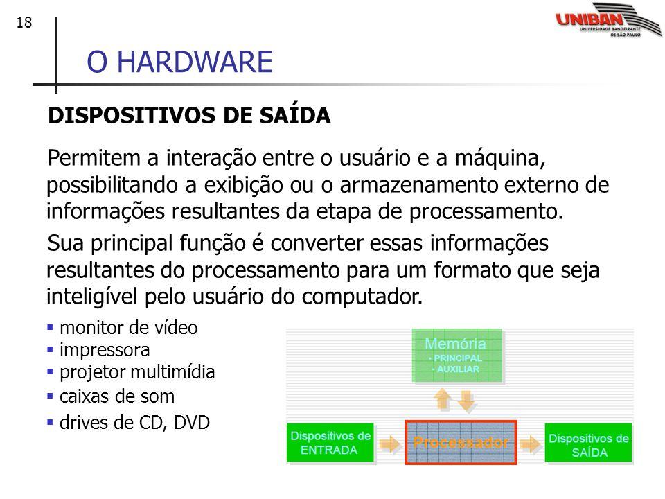 18 O HARDWARE DISPOSITIVOS DE SAÍDA Permitem a interação entre o usuário e a máquina, possibilitando a exibição ou o armazenamento externo de informaç