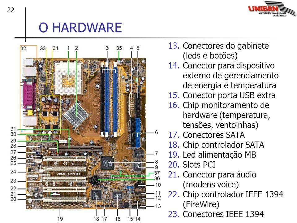 22 O HARDWARE 13.Conectores do gabinete (leds e botões) 14.Conector para dispositivo externo de gerenciamento de energia e temperatura 15.Conector por