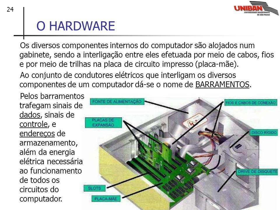 24 O HARDWARE Os diversos componentes internos do computador são alojados num gabinete, sendo a interligação entre eles efetuada por meio de cabos, fi