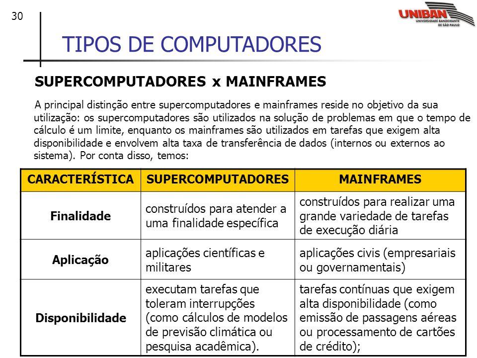 30 TIPOS DE COMPUTADORES SUPERCOMPUTADORES x MAINFRAMES A principal distinção entre supercomputadores e mainframes reside no objetivo da sua utilizaçã