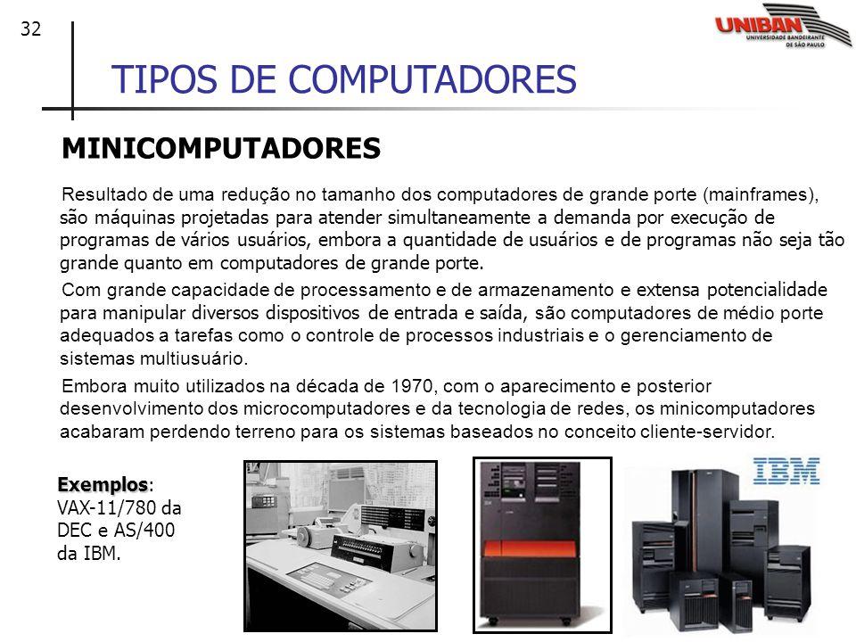 32 TIPOS DE COMPUTADORES MINICOMPUTADORES Resultado de uma redução no tamanho dos computadores de grande porte (mainframes), são máquinas projetadas p