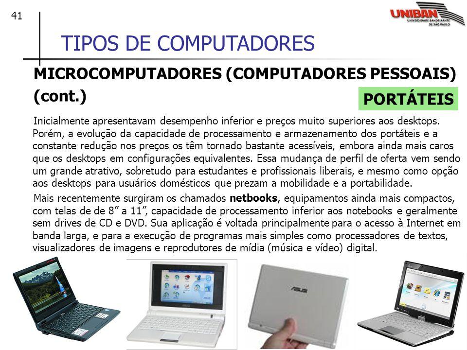 41 TIPOS DE COMPUTADORES MICROCOMPUTADORES (COMPUTADORES PESSOAIS) (cont.) Inicialmente apresentavam desempenho inferior e preços muito superiores aos