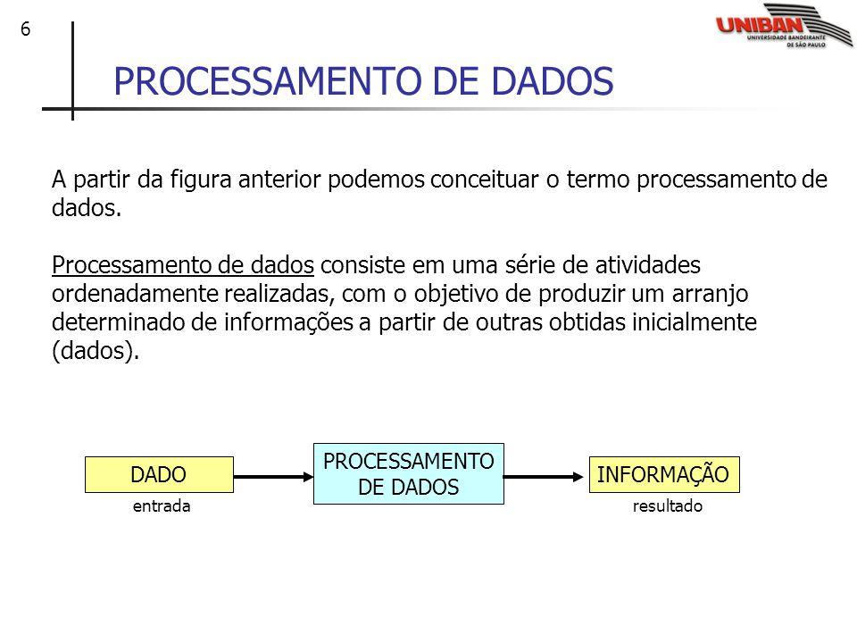 6 PROCESSAMENTO DE DADOS A partir da figura anterior podemos conceituar o termo processamento de dados. Processamento de dados consiste em uma série d